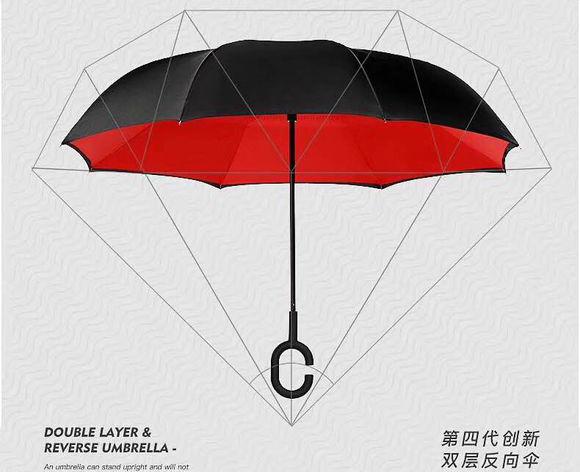万博网页版登录manbetx客户端下载地址雨伞的功能特点!