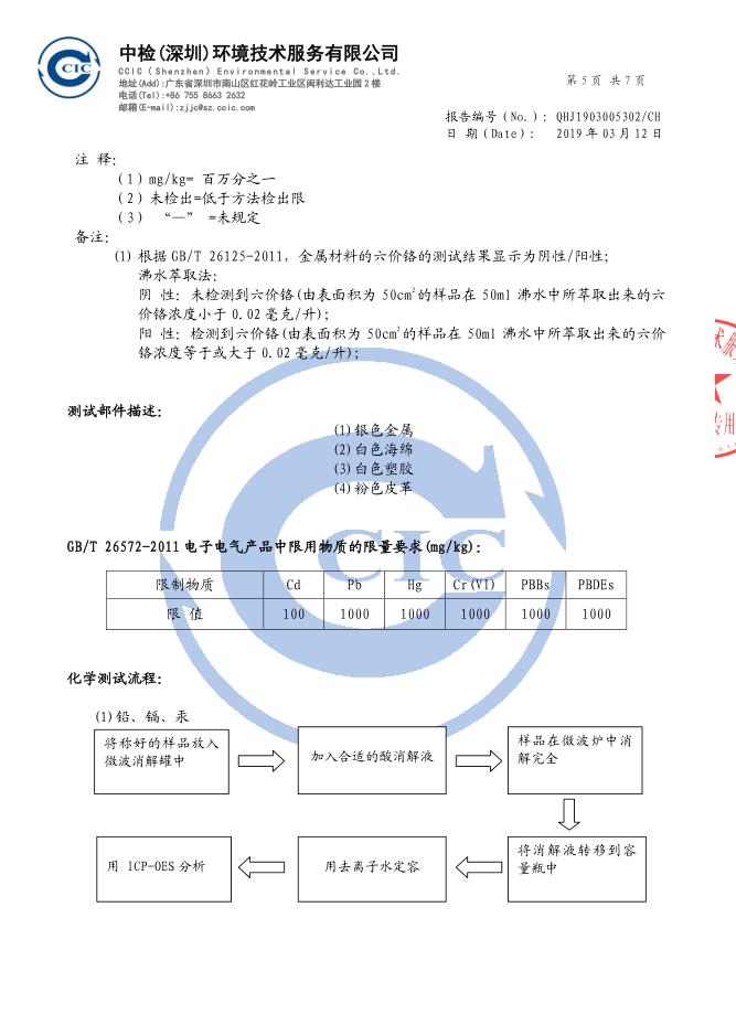 万博manbetx手机版登入床质检报告5