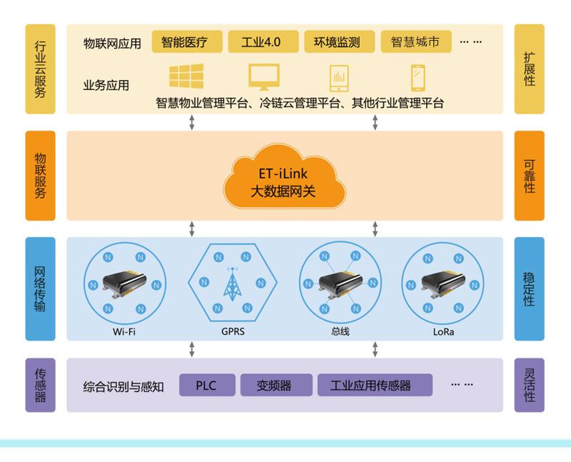 共享软件系统开发方案