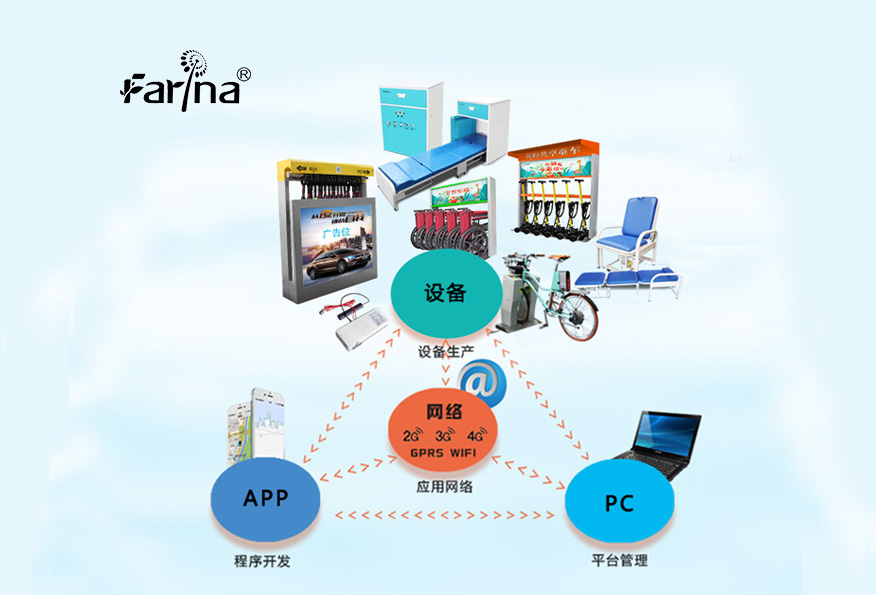 共享软件开发_共享系统开发_共享软件系统开发方案